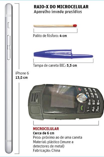 miocrocelular