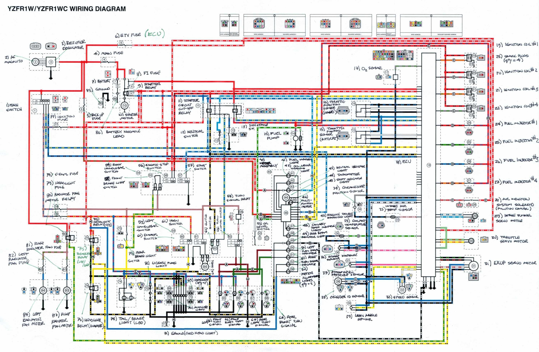 2006 yamaha r1 wiring diagram 35 yamaha r6 wiring diagram pdf wiring diagram list  35 yamaha r6 wiring diagram pdf