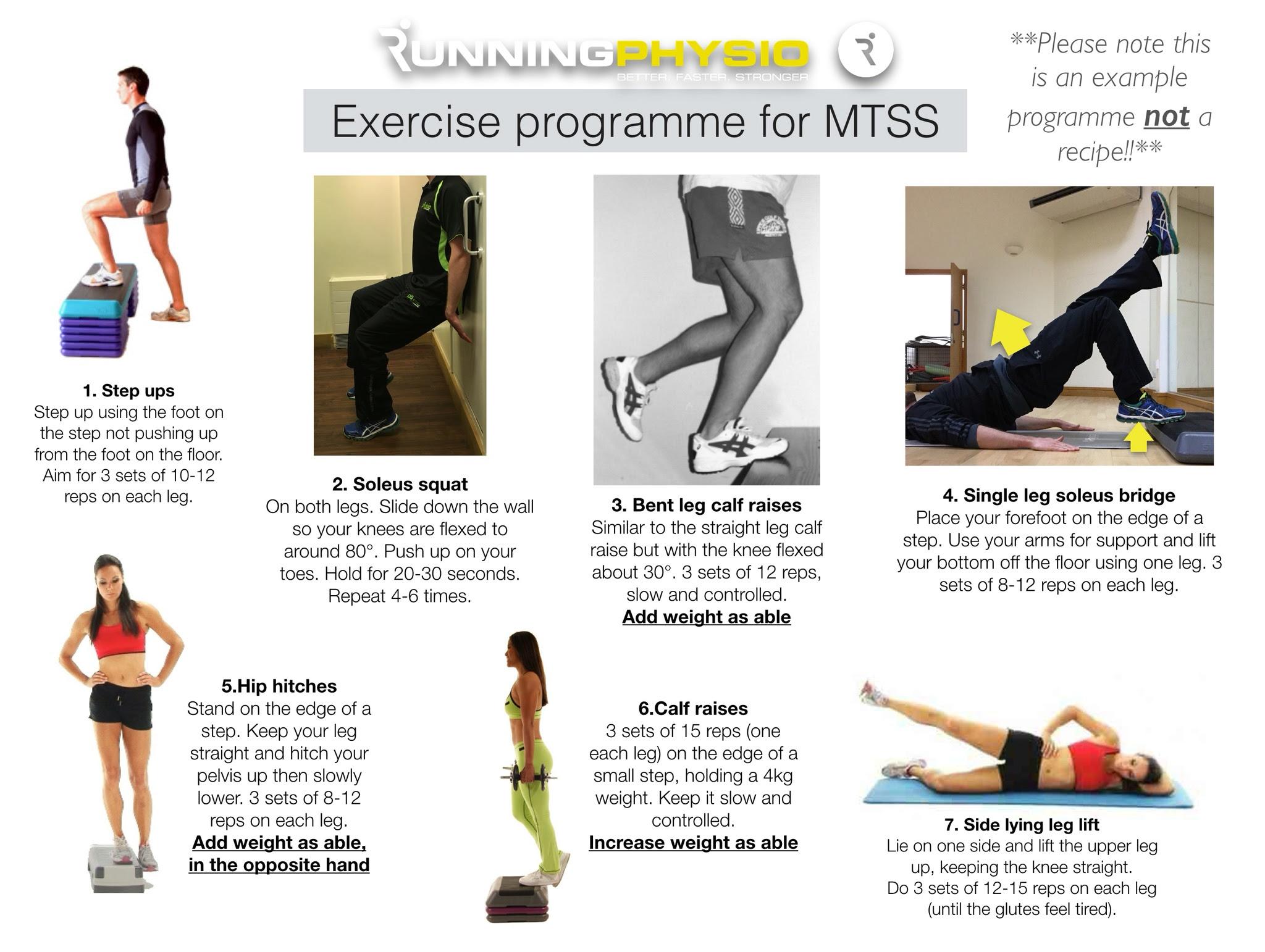 Exercises For Medial Tibial Stress Syndrome Aka Shin Splints Runningphysio