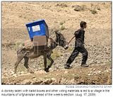 Afghan Ballot By Donkey (2009)