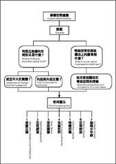 蘇新田_img_63