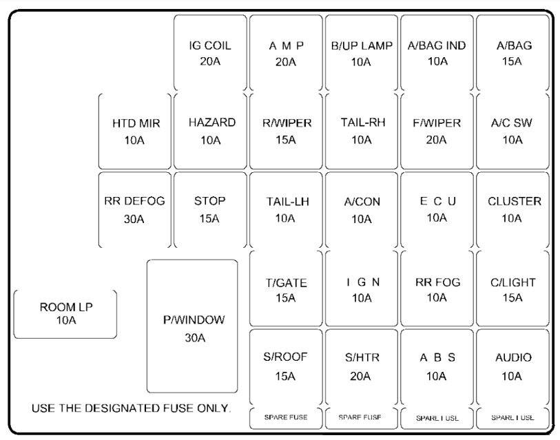 2000 Hyundai Tiburon Fuse Box Wiring Diagram Active A Active A Bujinkan It