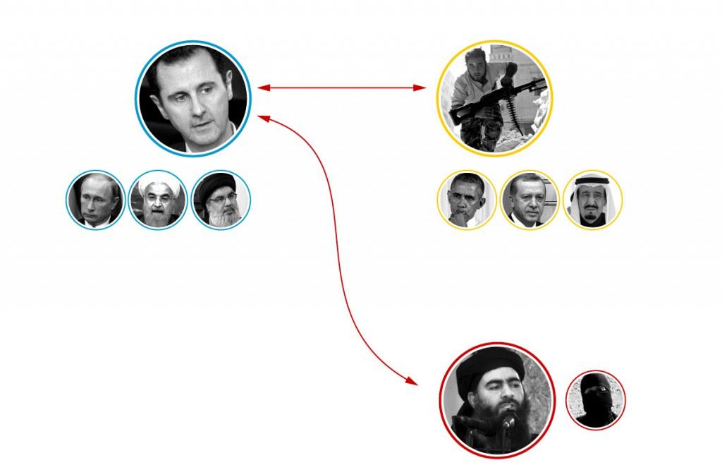 diagram-govt-govt