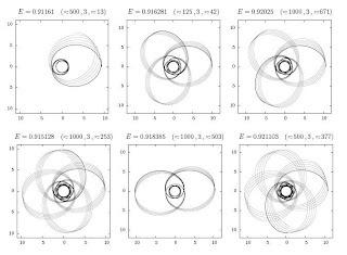 Un objeto orbitando cerca de un agujero negro puede trazar una variedad de intricados diseños.Ilustración:Janna Levin/Gabe Perez-Giz/Universidad Columbia.<br />