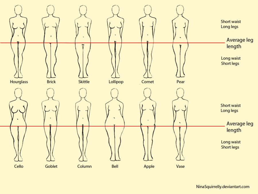 body fat percentage reference diagrams