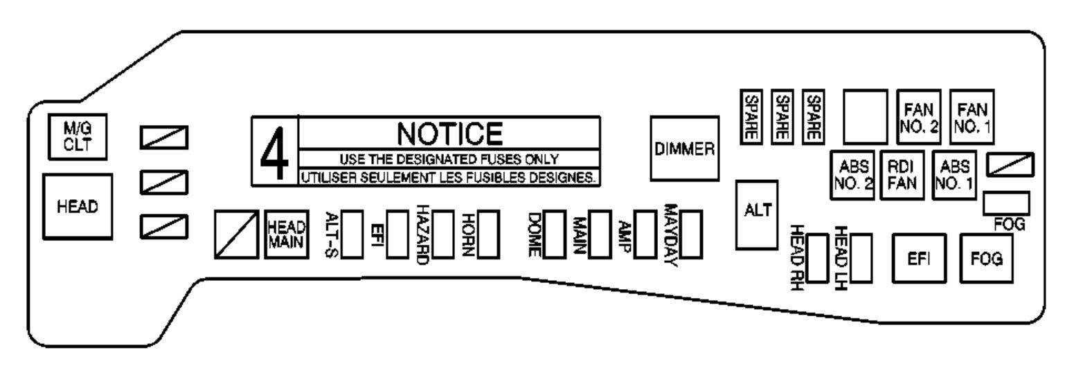 2006 Gto Fuse Panel Diagram Wire Harness For Trailer Hookup Gsxr750 Odading Warmi Fr