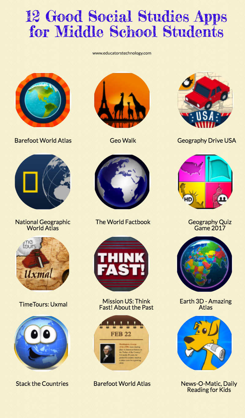 12 Good Social Studies Apps for Middle School Students