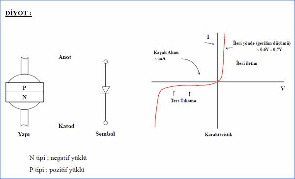 điện-điện tử-diode