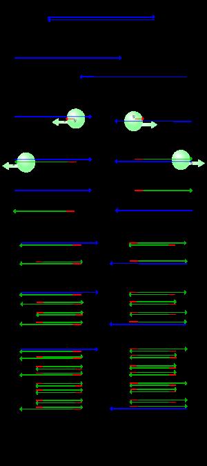 Image:PCR.svg