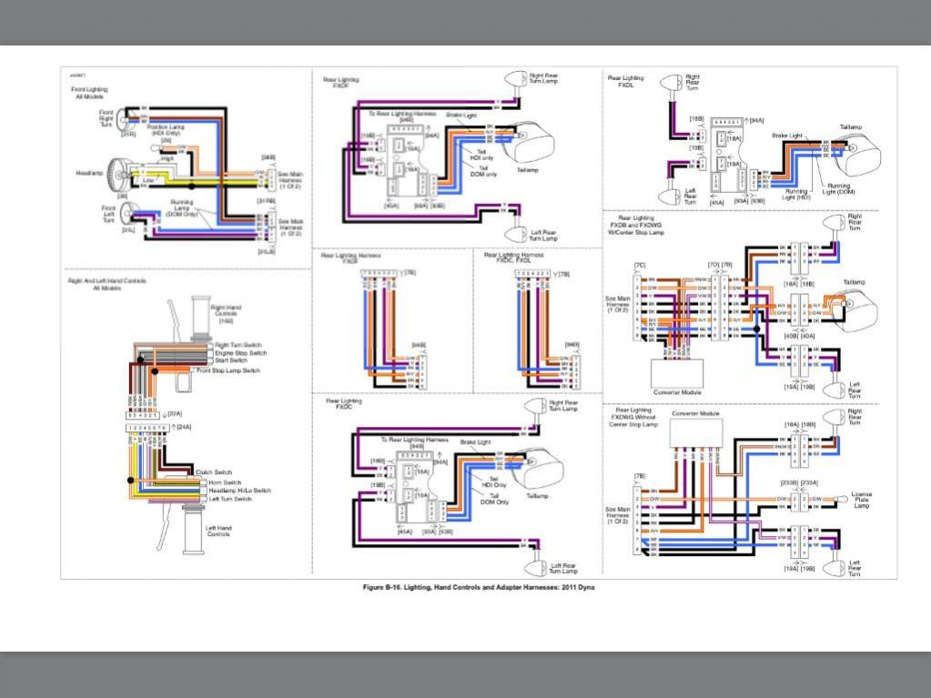 1998 Harley Wiring Harness Diagram Saab 9 3 Ss Fuse Box For Wiring Diagram Schematics
