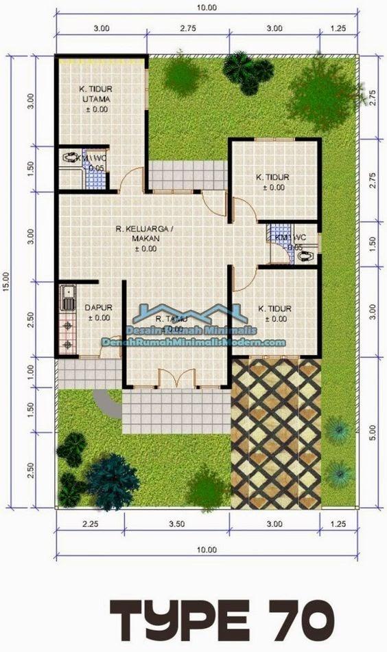 Denah Rumah Minimalis Lengkap | Ide Rumah Minimalis