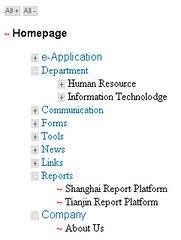 sitemap_html