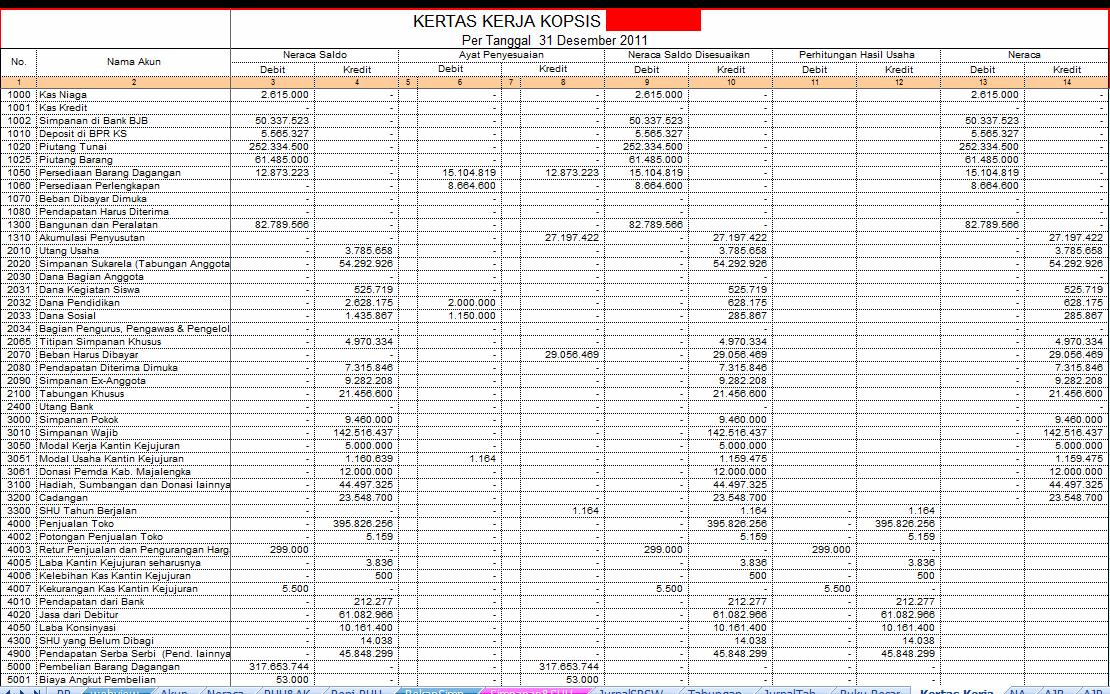 Contoh Laporan Keuangan Xls Download Seputar Laporan