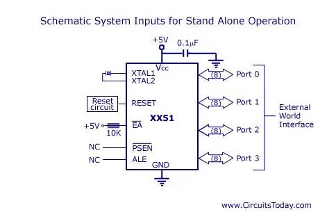 8051 functional diagram