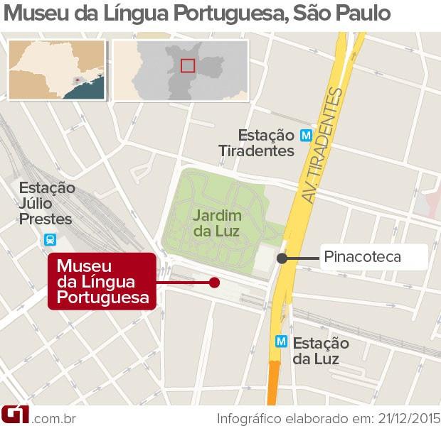 Mapa do Museu da Língua Portuguesa (Foto: Editoria de Arte/G1)