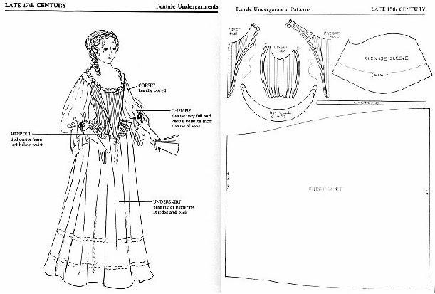 Женские платья 17 век в картинках