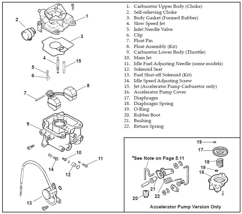 ch20s kohler engine wiring diagram 35 kohler ch20s carburetor diagram wiring diagram list  35 kohler ch20s carburetor diagram