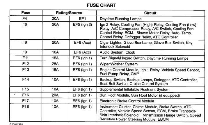 Daewoo Matiz Interior Fuse Box Location Wiring Diagram Visual Visual Cfcarsnoleggio It