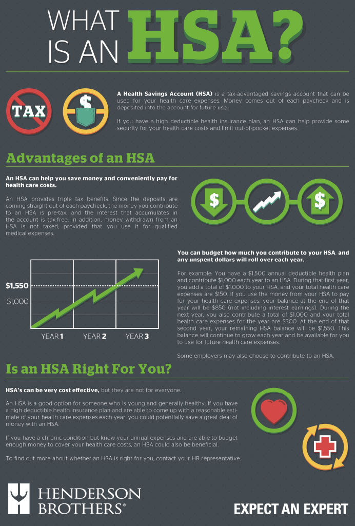 HSAs: Health Savings Accounts - Henderson Brothers
