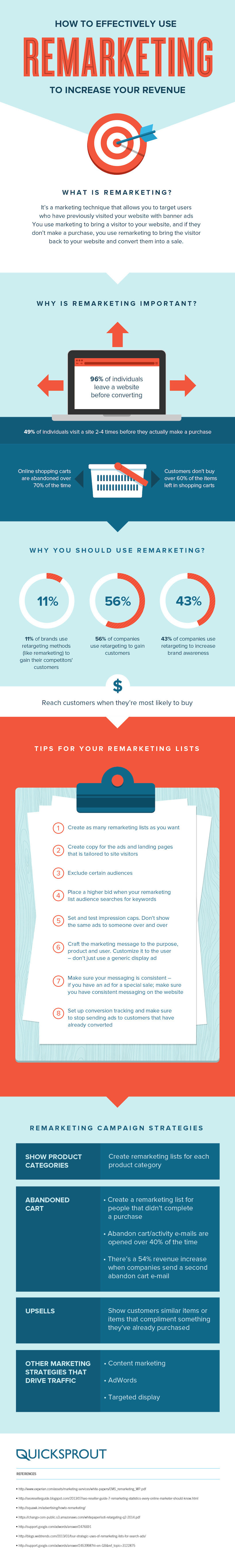 Infographic: How to Effectively Use Remarketing to Increase Your Revenue