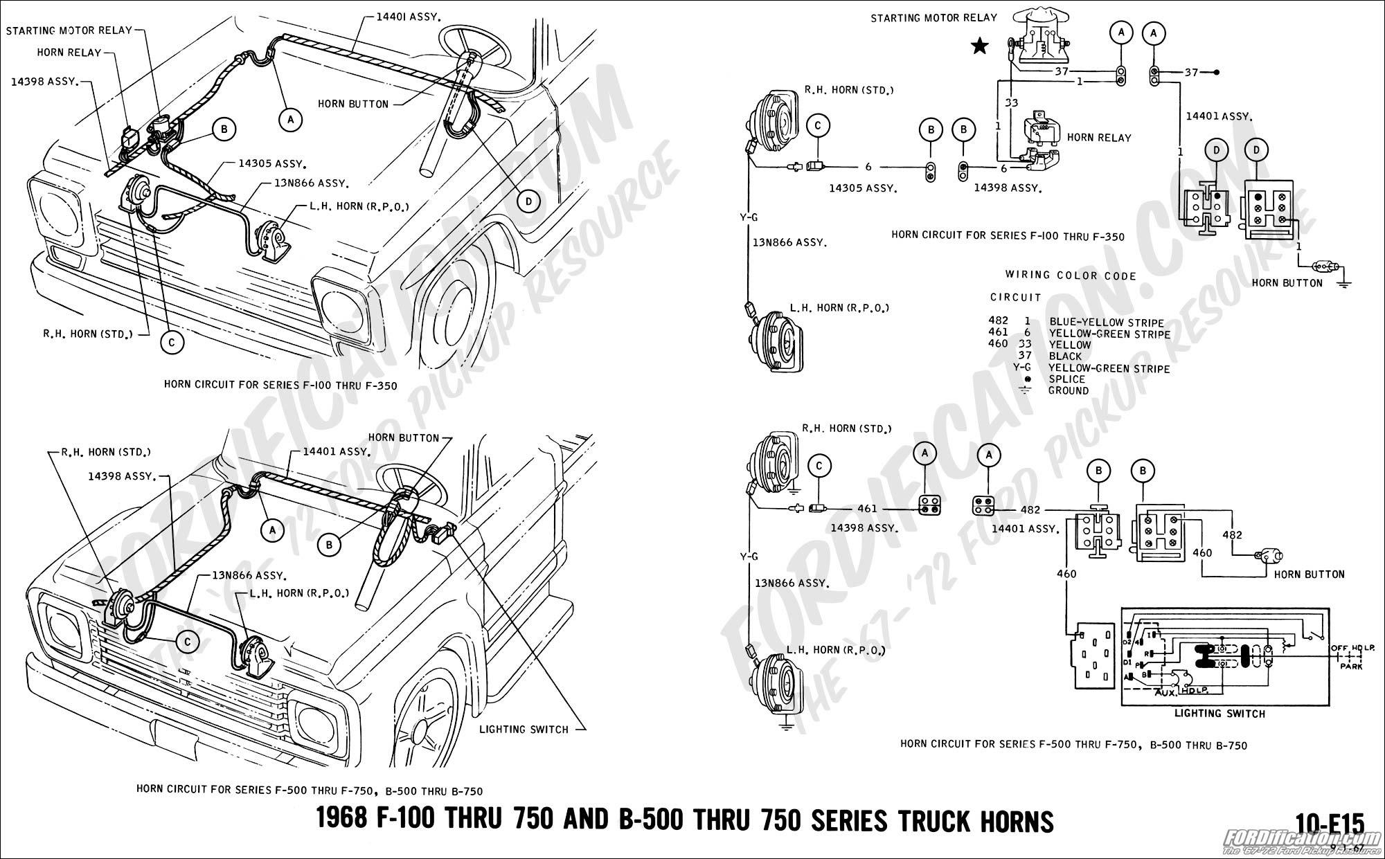 1967 Mustang Horn Wiring Diagram Ford F150 Headlight Wiring Diagram Cummis Bmw In E46 Jeanjaures37 Fr