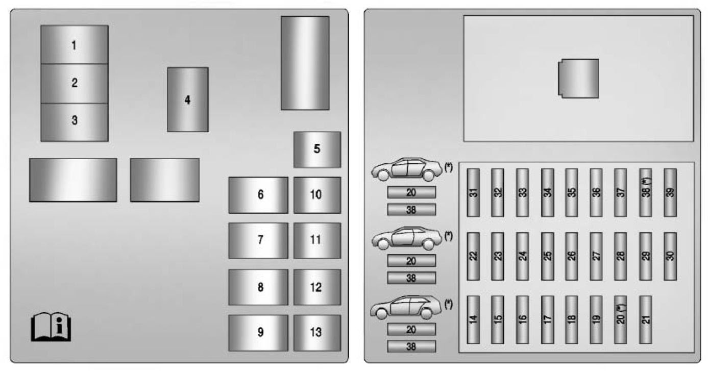 Cadillac Cts 2011 2014 Fuse Box Diagram Auto Genius