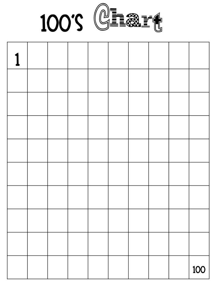 1000+ ideas about 100 Chart Printable on Pinterest