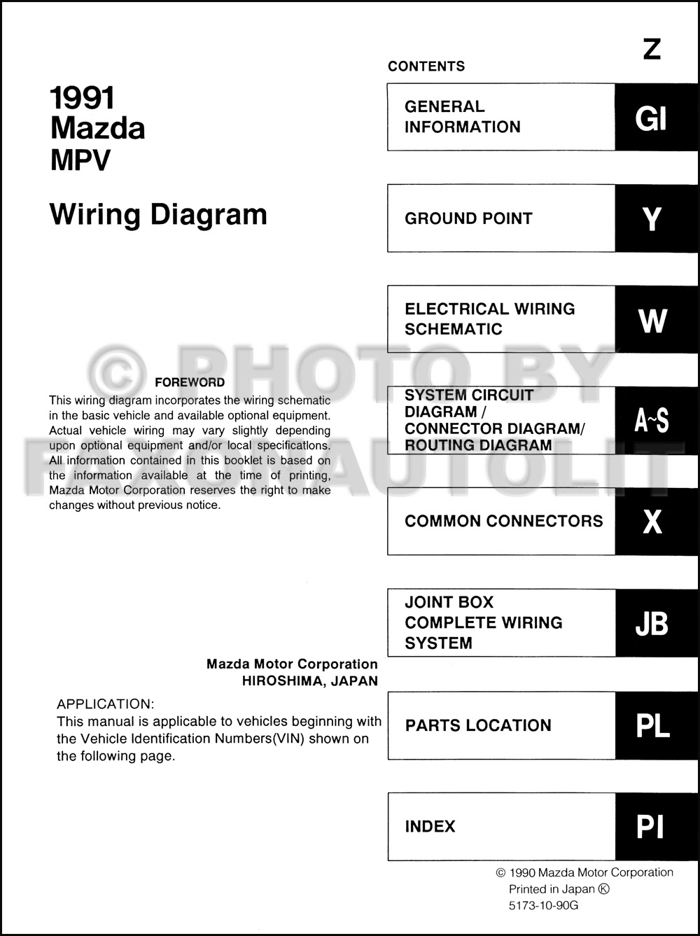 Diagram 1997 Mazda Mpv Wiring Diagram Manual Original Full Version Hd Quality Manual Original Diagramfeelye Gisbertovalori It