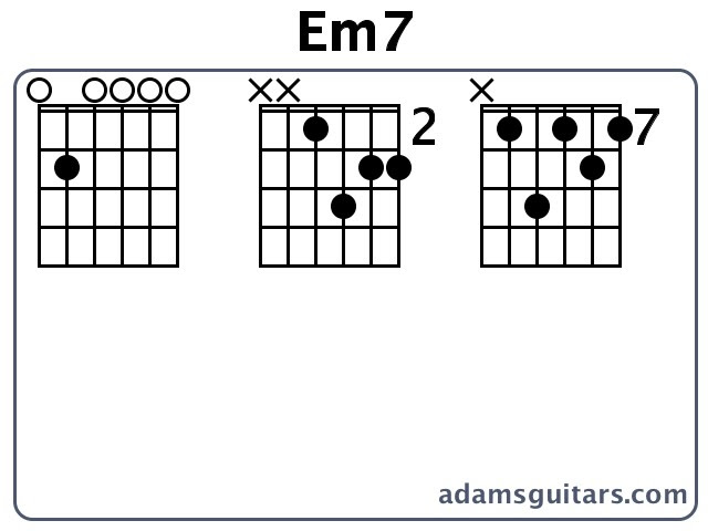 Attractive C11 Guitar Chord Photo - Basic Guitar Chords For ...