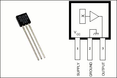 ugn3503-hiệu ứng phần tử sảnh
