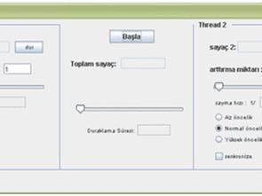 Lập trình và ví dụ không đồng bộ với Java