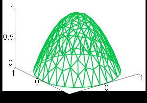 Illustration of the :en:Finite element method,...