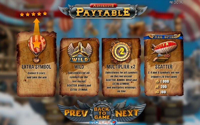 Слот в казино онлайн бесплатно