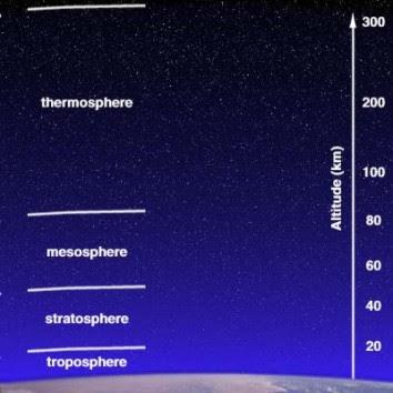 atmosferaDinam000