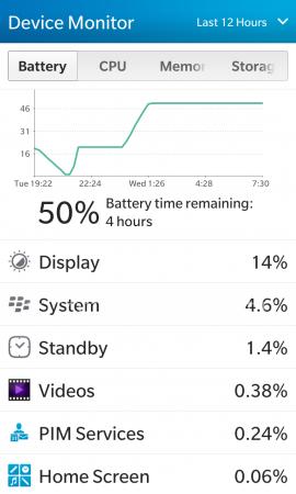 Сравнение аккумуляторных батарей для BlackBerry Z10 (тип L-S1): Еще один тест портативного зарядного устройства заявленной емкостью 1500 мАч, аналогично, прибавило 30% заряда смартфону BlackBerry Z10, с 20% до 50% (время заряда с 00:08 до 01:26). В устройстве был установлен оригинальный аккумулятор.