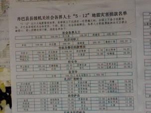 图片:市中心还张贴公布救灾捐款的名单(记者林迪)