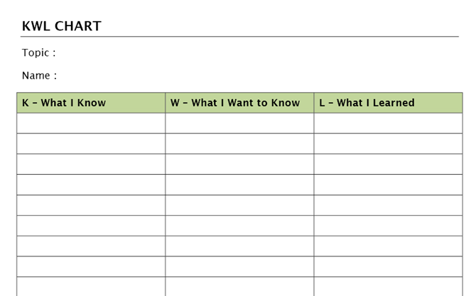 Kwl Chart Printable Pdf Doc Template Ryans Marketing Blog