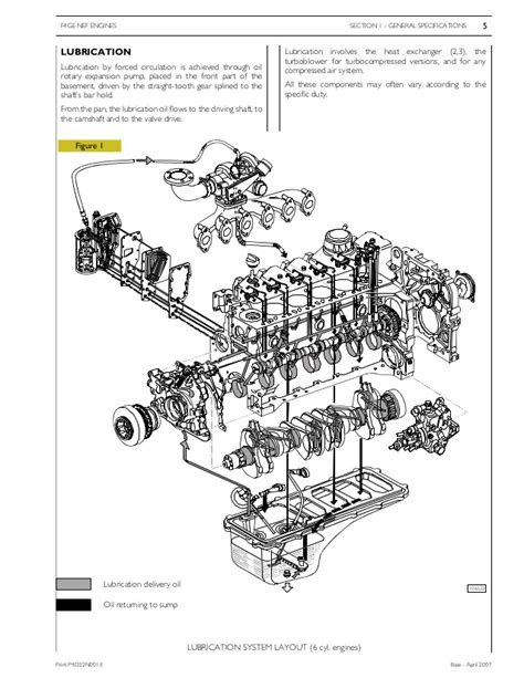 MANUAL MOTOR IVECO CURSOR - Auto Electrical Wiring Diagram