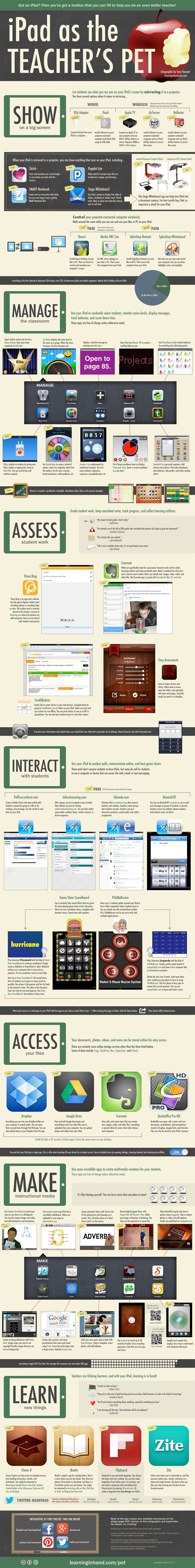 Great suggestions for using your iPad in the classroom!