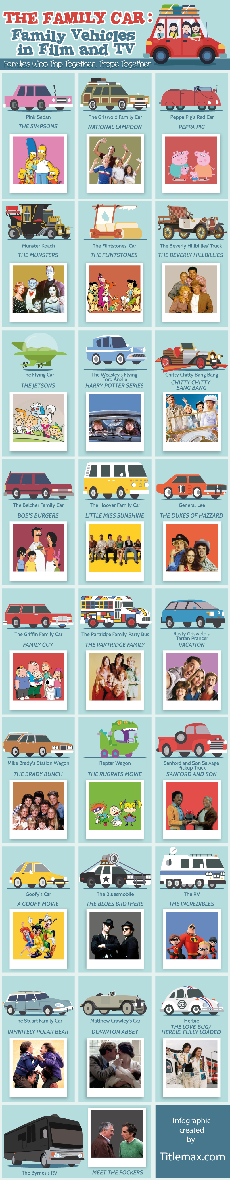 The Family Car: Family Vehicles in Film and TV