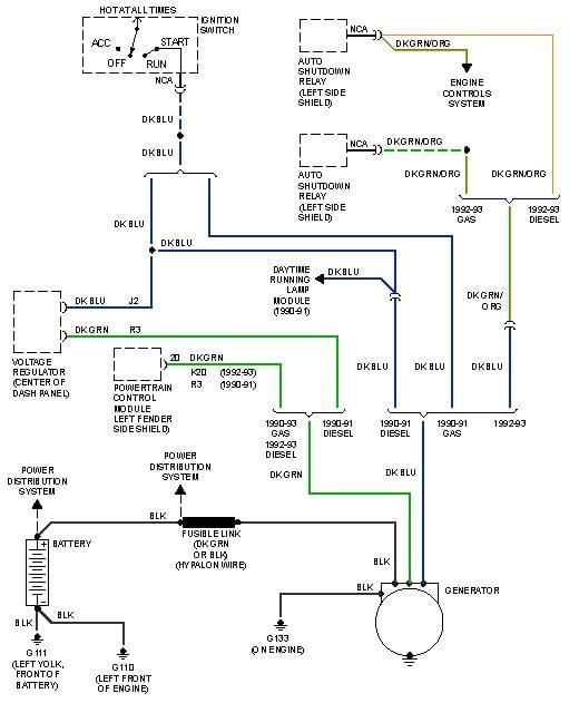 1992 Dodge Ram Wiring Diagram Wiring Diagram Productive Productive Zaafran It