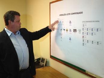 Investigação apontou que a fraude ocorria no caminho entre o produtor e a indústria (Foto: Giovani Grizotti/RBS TV)