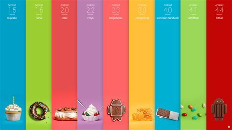 Android 4.4 KitKat Wallpapers   Method ~ of ~ Tried