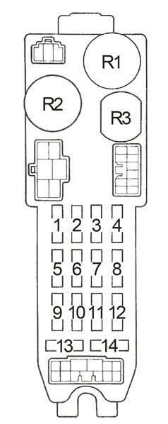 Toyota Corolla Ae86 1983 1987 Fuse Box Diagram Auto Genius