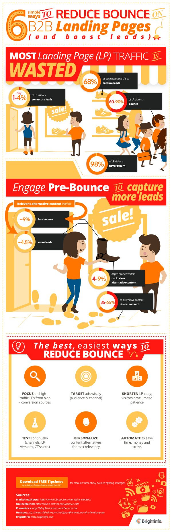 6 Ways to Reduce Bounce on B2B Landing Pages