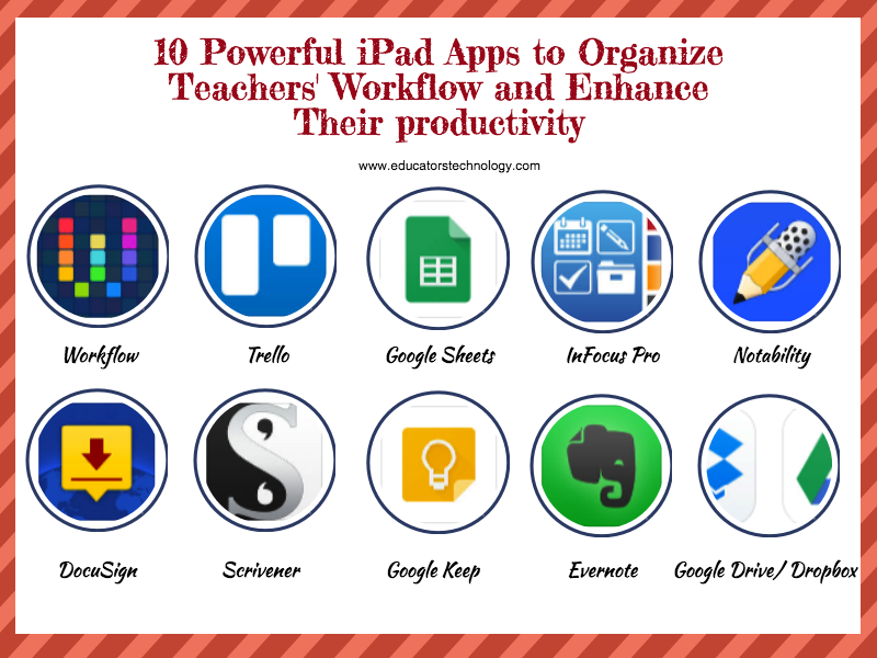 10 Powerful iPad Apps to Organize Teachers' Workflow and Enhance Their productivity