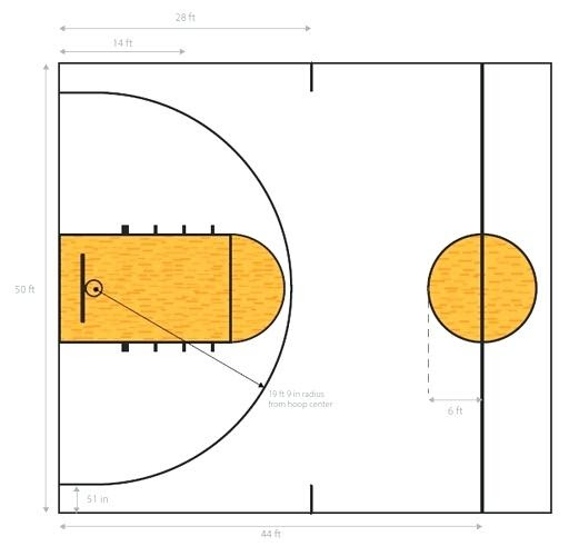 Basketball Court Drawing With Label At Getdrawingscom Free For