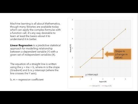 Simple Linear Regression - Mathematical Explanation | NerdML