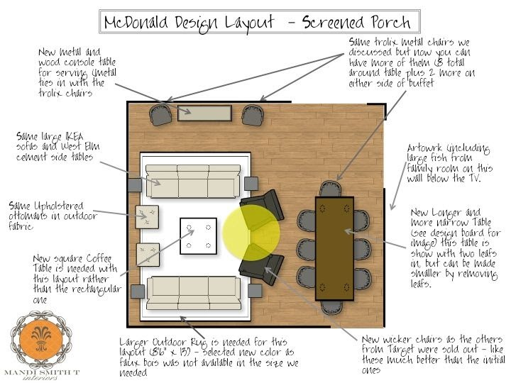 Interior design musings project in progress lake house for Screened porch furniture layout