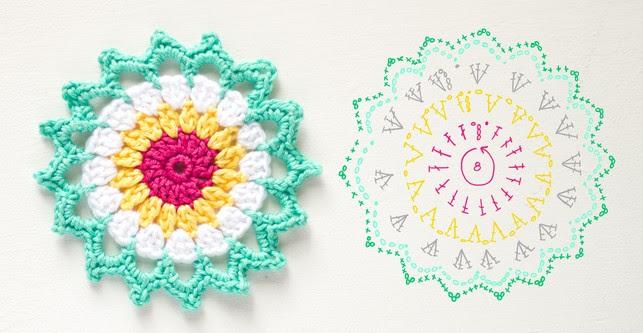20 Ideas Mandalas Para Atrapasueños En Crochet Manualidades Y